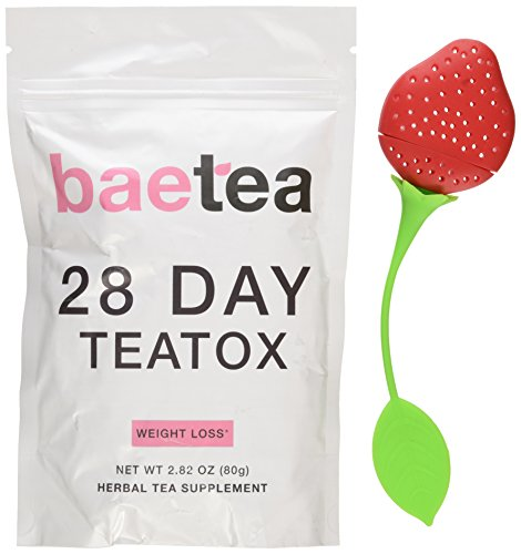 Skinny Teatox Review (UPDATED 2018): Does This Product ...